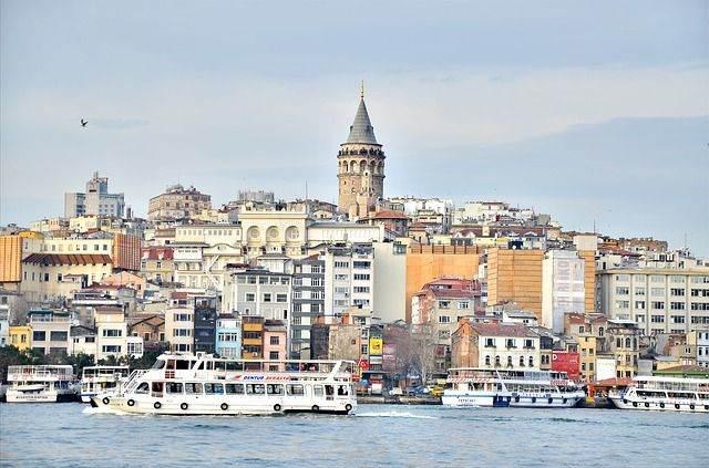 De 3 grootste steden om te bezoeken in Europa